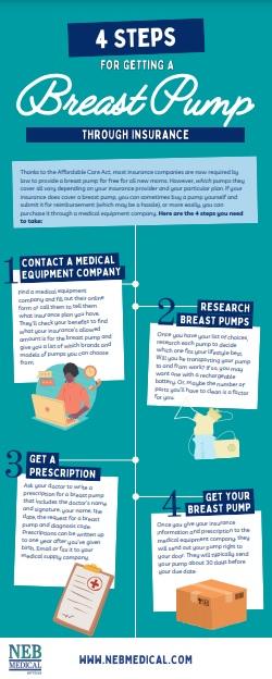 breast pump through insurance