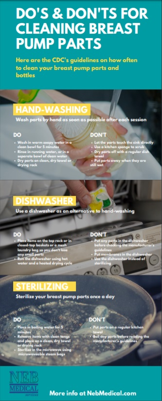 Do's and Don'ts for Cleaning Breast Pumps
