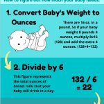 how much breast milk to pump per day